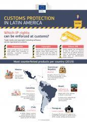 Customs protection in Latin America