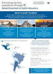 Enhancing tourism experience through IP: smart tourism in Latin America