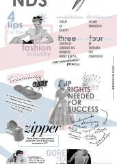IP in the Fashion Industry