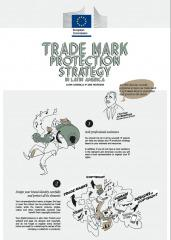 Trade mark protection strategy in Latin America
